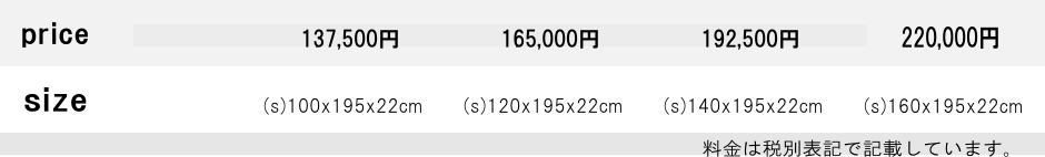 price ex2