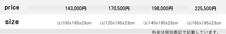 price t75